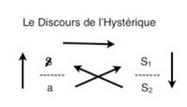 le_discours_de_hysteric